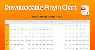 Pinyin Chart New Free Downloadable Pinyin Chart