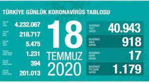 Son dakika haberi: 18 Temmuz koronavirüs tablosu! Vaka, ölü sayısı ve son  durum açıklandı - GÜNCEL Haberleri