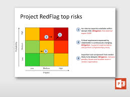 Project Status Slide Risk Status Slide For Project Steering Committee