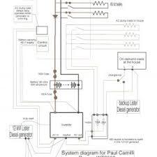 wiring diagram backup generator best ponent steel generator wiring backup generator wiring diagram wiring diagram backup generator best ponent steel generator wiring diagram wind turbine wiring