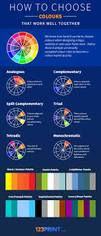 Marketing Color Chart How To Choose Colours That Work Well Together Infographic