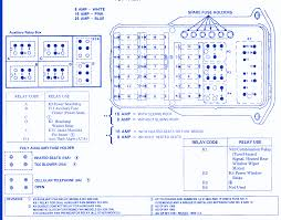 mercedes w201 2 3 1993 fuse box block circuit breaker diagram mercedes w201 2 3 1993 fuse box block circuit breaker diagram