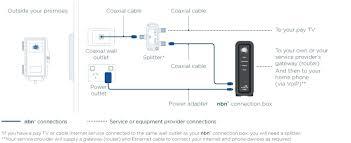 rj31x wiring comcast manual e book rj31x wiring comcast wiring diagram for youcomcast tv wiring diagram wiring diagram paper rj31x wiring comcast