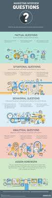marketing interview questions what to ask marketing interview questions