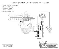 humbucker pickup wiring diagram guitar wiring humbucker pickup wiring diagram