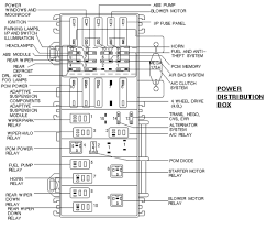 1999 windstar fuse box diagram 1999 manual repair wiring and engine 06 f750 starter wiring diagram