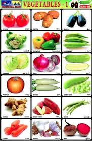 Vegetables Chart Vegetable Chart View Specifications Details Of Teaching