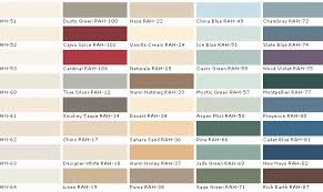 Home Depot Interior Paint Color Chart New Design