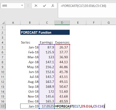 How To Forecast In Excel Forecast Function Formula Examples How To Forecast In Excel