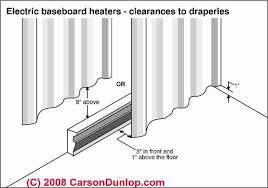 electric baseboard heaters wiring diagram images hot water baseboard heaters on curtains and baseboard heaters