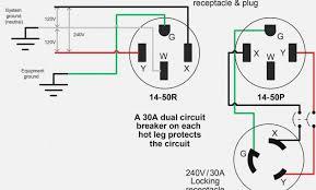 Interpretive Hubbell Plug Chart Nema Plug Chart Nema Plug
