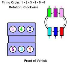 solved what is the firing order for 01 mitsubishi fixya what is the firing order for 01 mitsubishi 1014d40 jpg