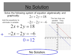 3 no solution no solution solve the following system of equation algebraically and graphically