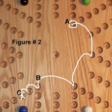 Wooden Horse Race Game Pattern AGGRAVATION Game Board Instructions Charlie's Woodshop 87