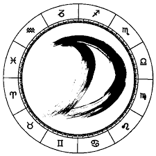 The Moon Sign In The Complete Horoscope Your Longings