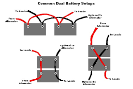 two battery wiring diagram wiring diagram marine two battery wiring diagram wiring diagram repair guides dual battery wiring diagram for rv two battery wiring diagram