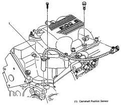 similiar 1999 buick lesabre engine diagram keywords 99 buick century engine diagram get image about wiring diagram