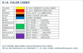 Wire Color Code Chart Car Stereo Sony Wiring Color Code Wiring Diagrams