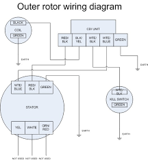 pit bike wiring harness diagram pit image wiring pit bike wiring diagram cdi wiring diagram on pit bike wiring harness diagram