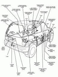 Ford focus heater diagramunder the hood fuse box diagram 2002 kia rio on 2000 pontiac montana
