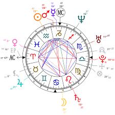 Shakira Birth Chart Astrology And Natal Chart Of Shakira Born On 1977 02 02