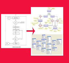 Draw Flow Chart Erd For Your Database