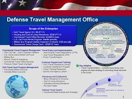 Defense Travel Management Office Overview Pdf Free Download