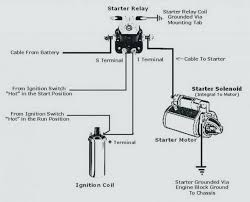 medium size of john deere lt155 starter solenoid wiring diagram x300 trusted schematic diagrams o