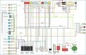 peace 250cc scooter wiring diagram best secret wiring diagram • chinese 50cc 2 stroke wiring diagram wiring schematic scooter cdi wiring diagram chinese scooter ignition wiring diagram
