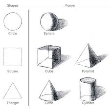 helpful for week 5 drawing 3d shapes