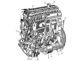 Реферат Система смазки и охлаждения двигателя автомобиля  Система смазки и охлаждения двигателя автомобиля