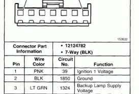 2005 suburban z71 engine wiring diagram for car engine chevrolet for in urbana il c998972 l127275 in addition lifted chevy suburban truck in addition