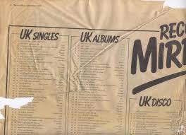 Uk Charts 1978 Carlisles Punk Bands