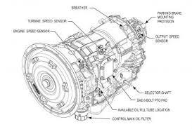 allison 1000 transmission wiring diagram images telma wiring wiring diagram in addition allison transmission