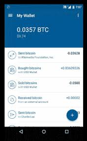 A type of bitcoin wallet provided by coinbase. Where Can I Spend Bitcoin Coinbase Pro Help