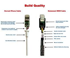 wiring diagram iphone 5 connector wiring diagram apple iphone 5 how to set up apple tv 2nd generation at Apple Wiring Diagram