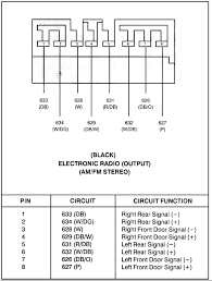 ford explorer speaker wiring diagram wiring diagrams 1995 ford explorer stereo wiring diagram digital