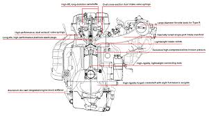 similiar b18c diagram keywords acura integra starting system wiring diagram of 1990 honda acura