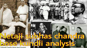 Subhas Chandra Bose Birth Chart Netaji Subhas Chandra Bose Kundli Analysis Suvo Tv In