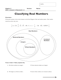 Real Numbers Venn Diagram Classifying Real Numbers