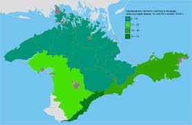 Сельское хозяйство Крыма Крымология Удельный вес частного сектора в площади сельхозугодий районов Крыма