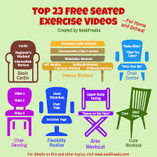 top 23 free seated exercise videos for