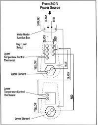 rheem water heater thermostat wiring wiring diagram site how to install a rheem electric water heater electric water heater water heater rheem 81sv50d rheem water heater thermostat wiring