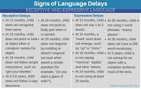 Late Bloomer Growth Chart Late Bloomer Or Language Delay Common Delays In Your