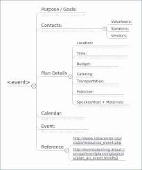 Wedding Planning Templates Free Download Wedding Planning Template Free New Wedding Vendor Checklist Template