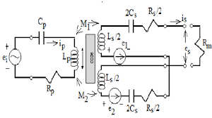equivalent circuit of lvdt figure of  fig 4 equivalent circuit of lvdt