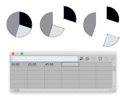 How To Create Pie Chart In Indesign Solved Select A Pie Chart For Editing Will Not Permit S