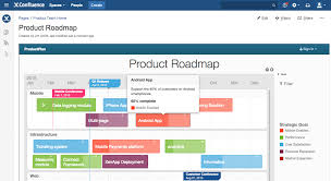 Confluence Timeline Chart Integrate Your Roadmap Into Atlassian Confluence