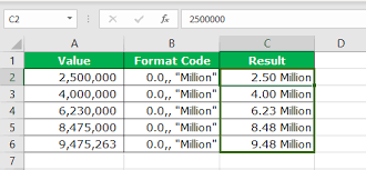 Excel Chart Number Format Millions Excel Million Format Format Numbers To Millions Thousand
