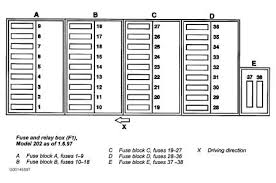 mercedes benz c main fuse panel mercedes benz c the fuse numbering diagram is as follows